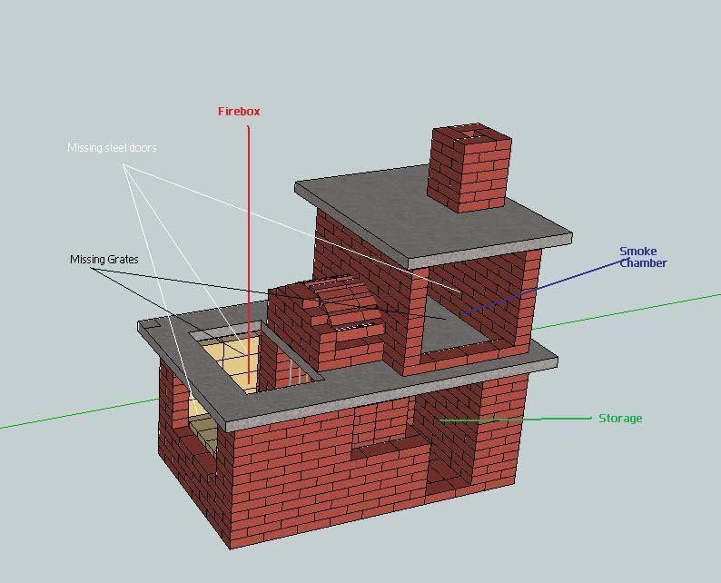 Brick Bbq Smoker Design Bbq Pinterest Brick Bbq