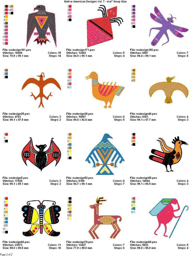 Native American Symbols And Meanings Chart Insaatmcpgroupco