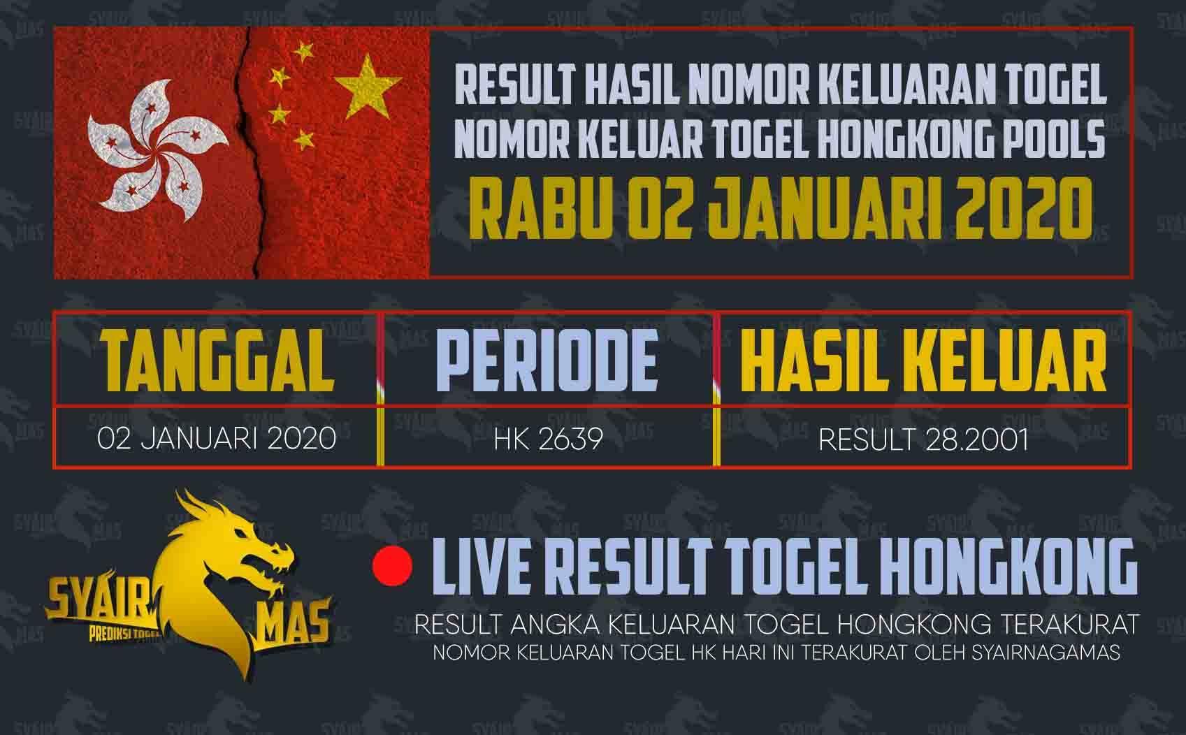 Hasil Keluaran Angka Togel Hongkong Hari Ini Live Result Prize