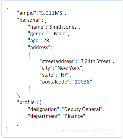 JSON File Example | CRUD | Json javascript, Mysql php, File