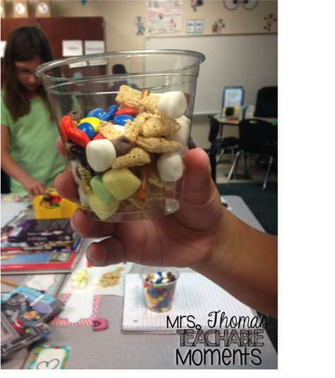 Idees And Solutions: Mixtures And Solutions Experiment