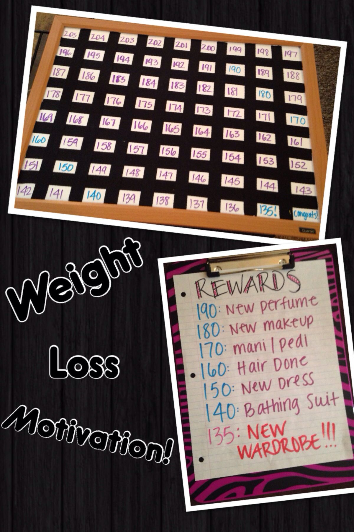 Weight Loss Motivational Chart Its Time To Get Skinny Bitches