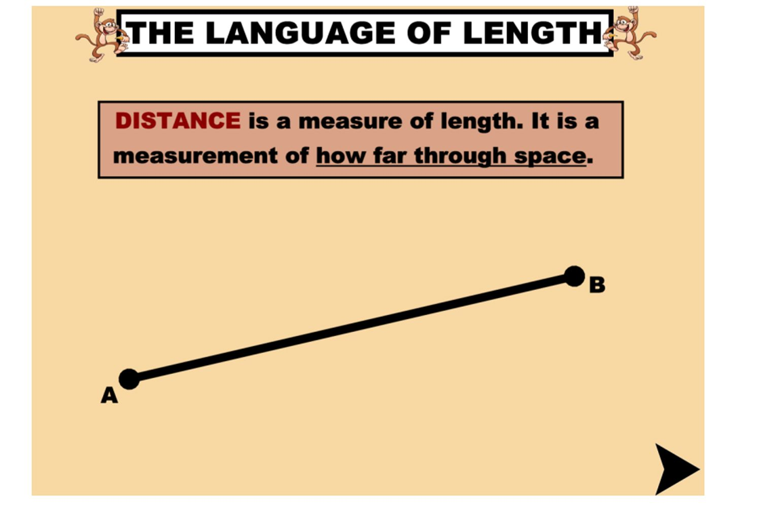 It is so important for students to become familiar with mathematical vocabulary! This wonderful IWB resource reviews the definitions of words associated with length, and then provides opportunities for students to test their knowledge in fun ways! http://interactivelessons.com.au/ http://schools.interactivelessons.com.au/