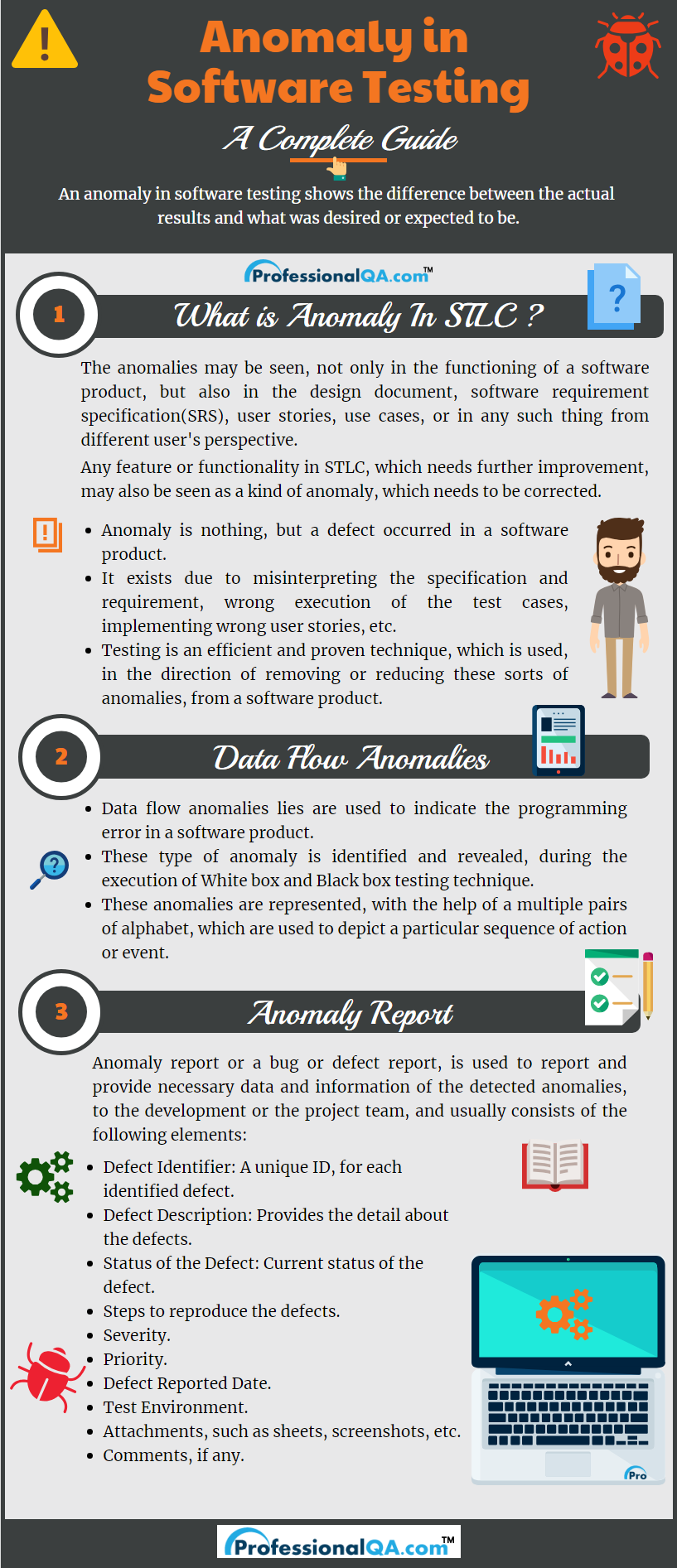 Defining Anomaly In Software Testing Software Testing Software Educational Websites