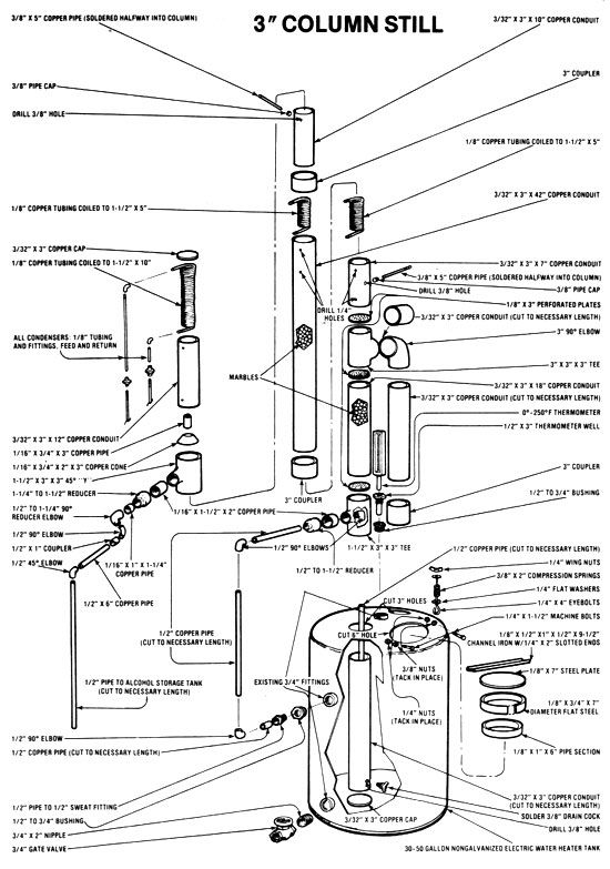 whiskey still diagram