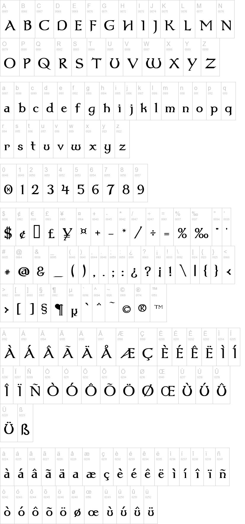 Dumbledor Font | dafont com | Menagirie of Typography Fonts