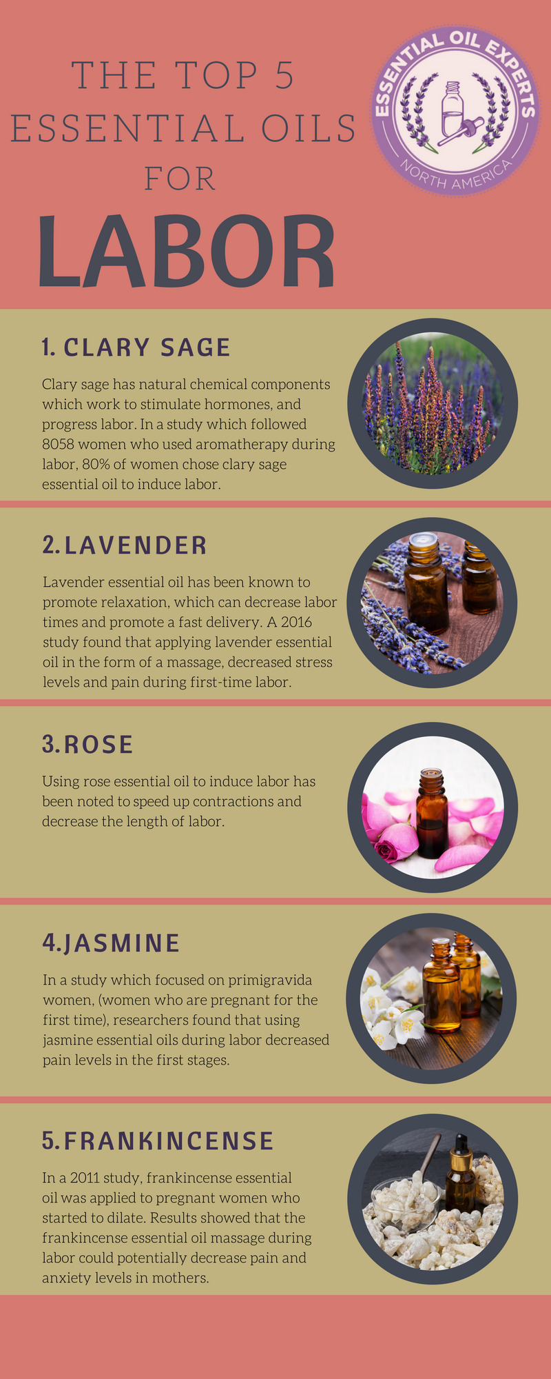 Top Essential Oils to Induce Labor - Aromatherapy for Labor & Birth