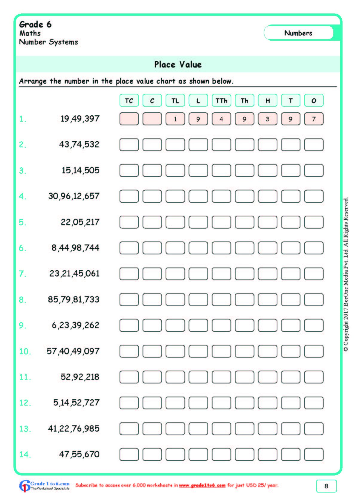 Worksheet Grade 6 Math Place Value In