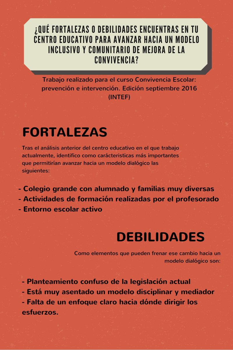Fortalezas Y Debilidades De Mi Centro Adrián López Louro Centro Educativo Aprendizaje Prevencion