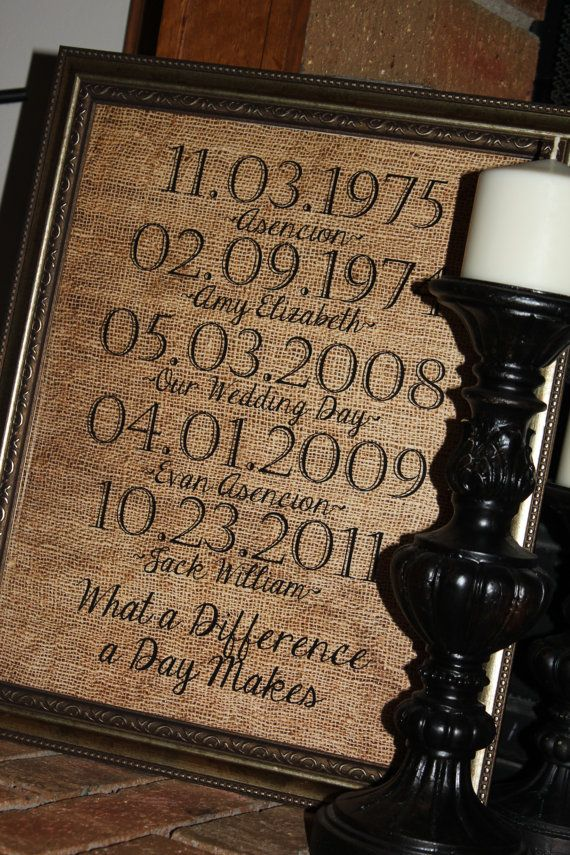 Personalized Burlap Looking Wall Art with DATES