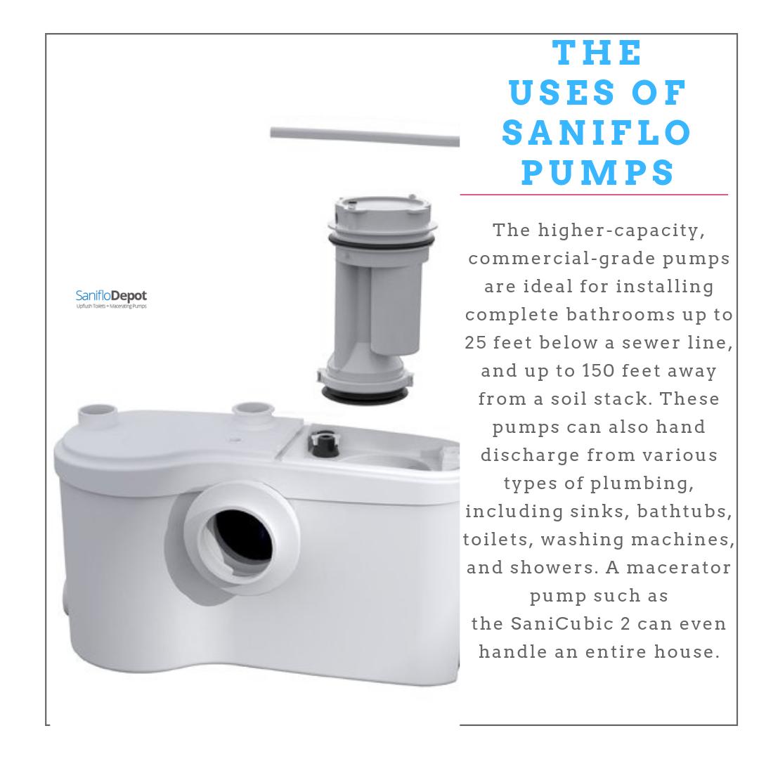 Want The Best Enter The Saniflo Macerator Pump Complete Bathrooms Installation Plumbing