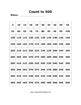 photo relating to Free Printable Number Chart titled This no cost, printable figures chart assists little ones rely toward