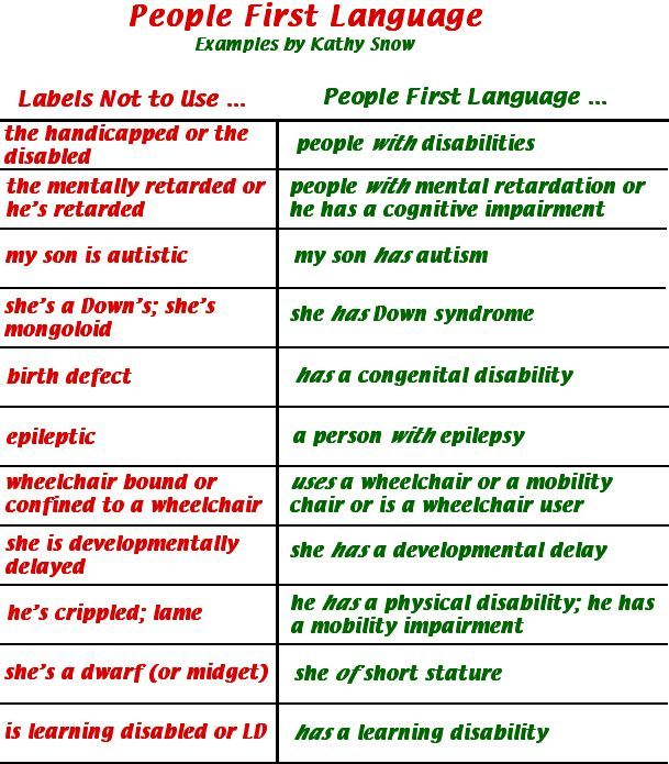 People first language!!! A person with a disability is not defined - disability form