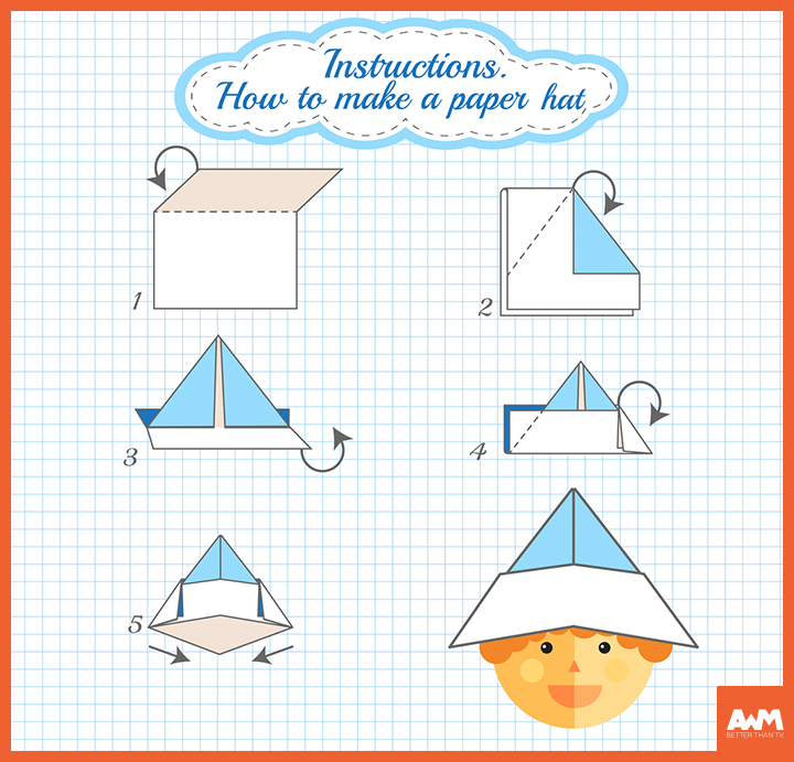 Paper Hat Patterns Underntanacountryinn