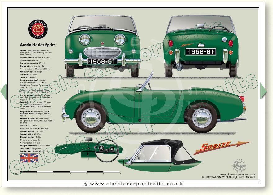 Austin Healey Sprite Mk 1 1958-61 classic sports car portrait print