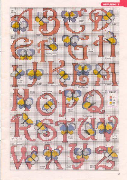 Schema punto croce alfabeto farfalle 2 for Farfalle punto a croce