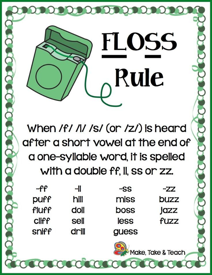 The FLOSS Rule | Decoding & Fluency | Teaching phonics, First grade