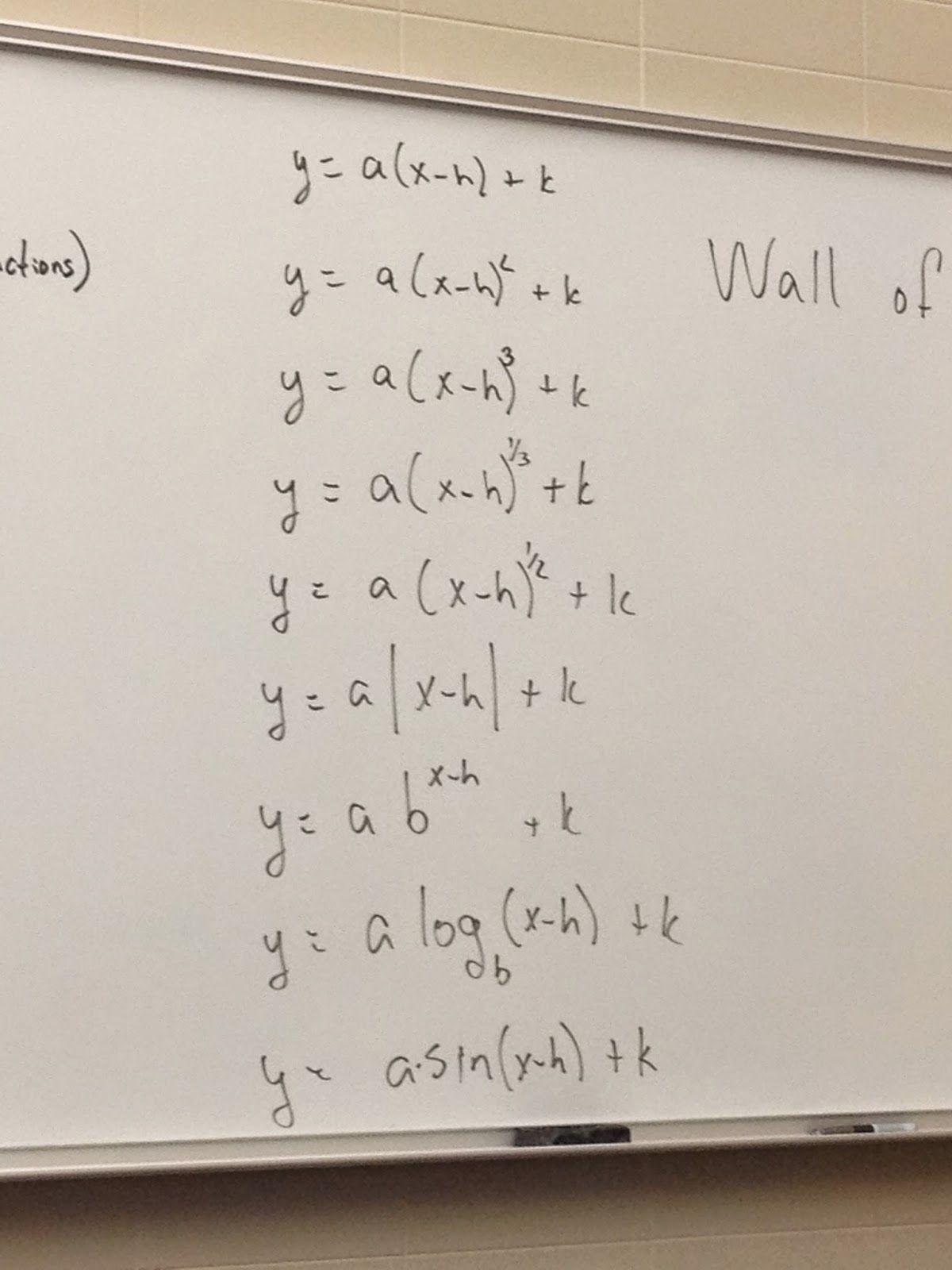 Ideas For Connecting Threads Through Algebra 2