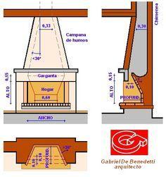 Como hacer una chimenea chimenea pinterest asador - Como construir una chimenea de lena ...