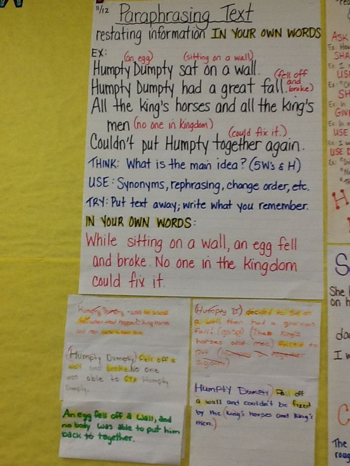 Pin By Kathy Blodgett On Writing Workshop Teaching Classroom Third Grade Different Between Paraphrasing And Rephrasing