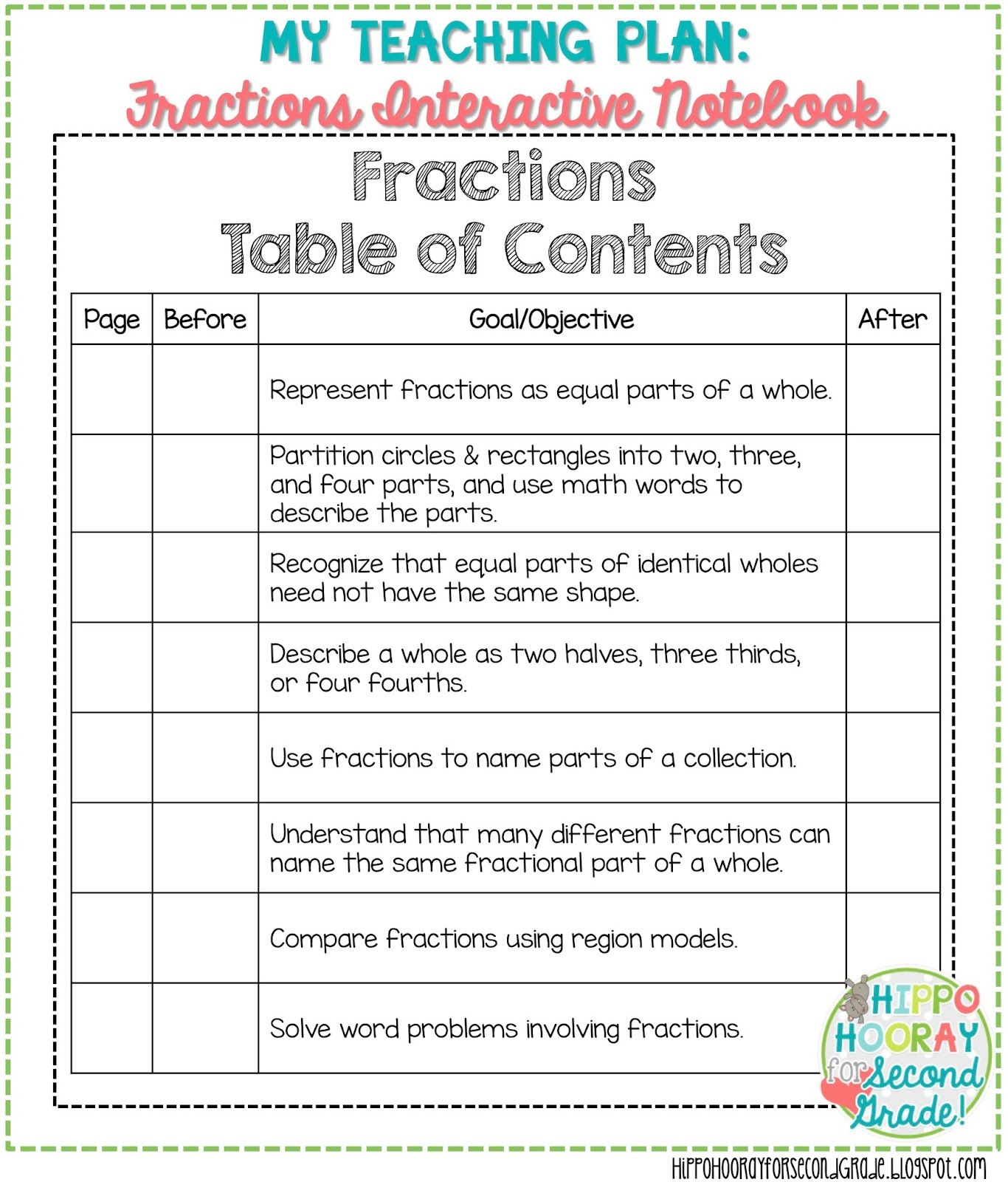 Interactive Notebooks Getting Started