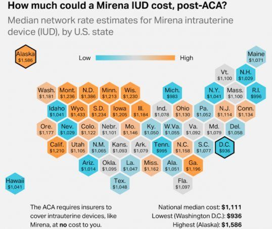 BoingBoing: RT deray: Here's what IUDs and mammograms will cost in each state if Obamacare is repealed  https://t.co/gQbcwxXKHR