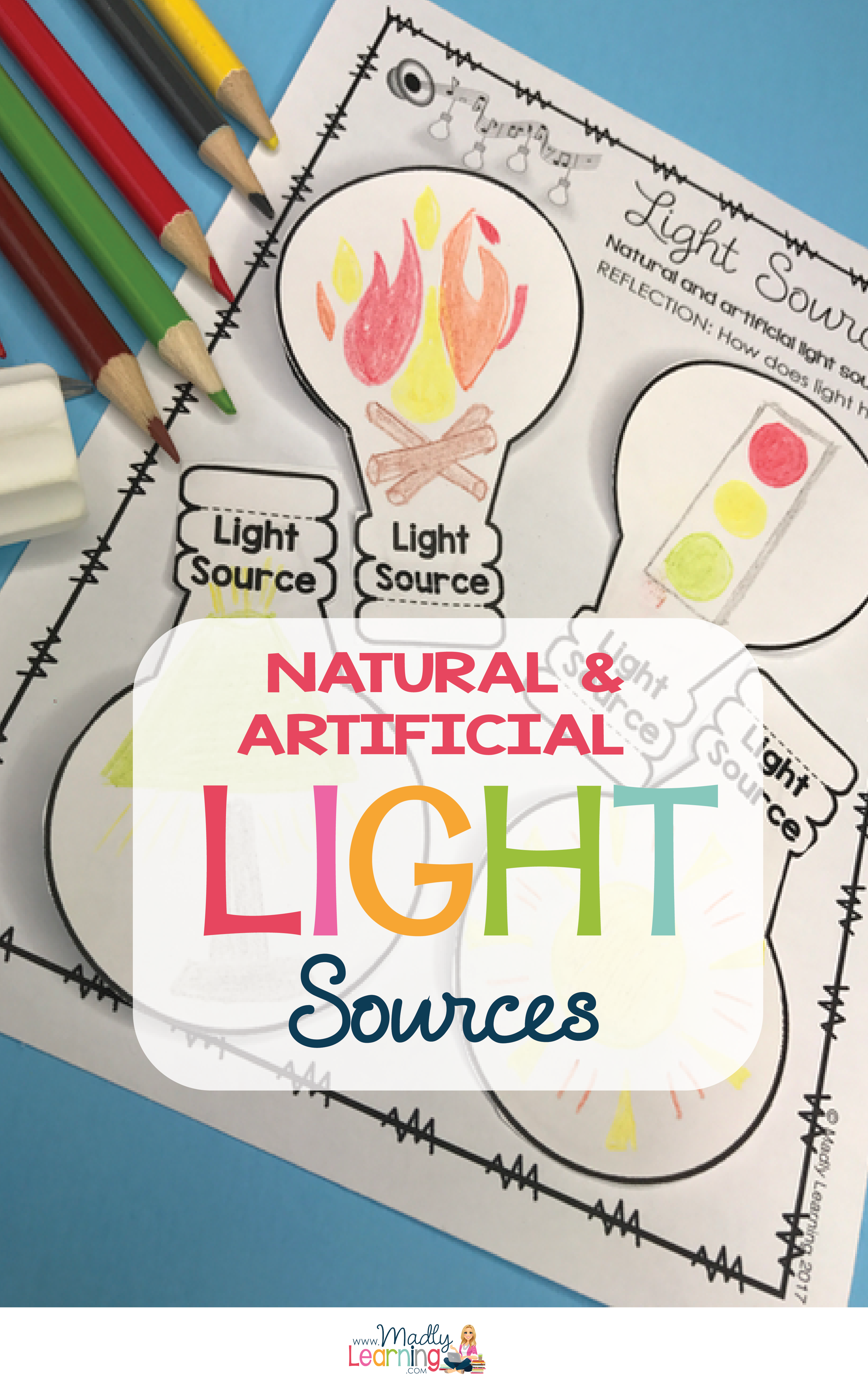 Ontario Science Grade 4 Light And Sound Full Inquiry