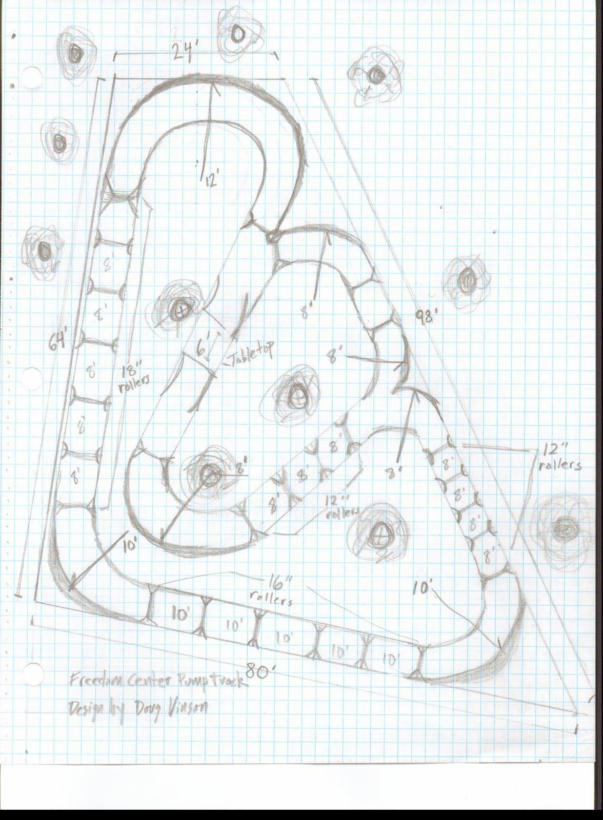 Freedom Center Pump Track Design Bike Pump Track Motocross