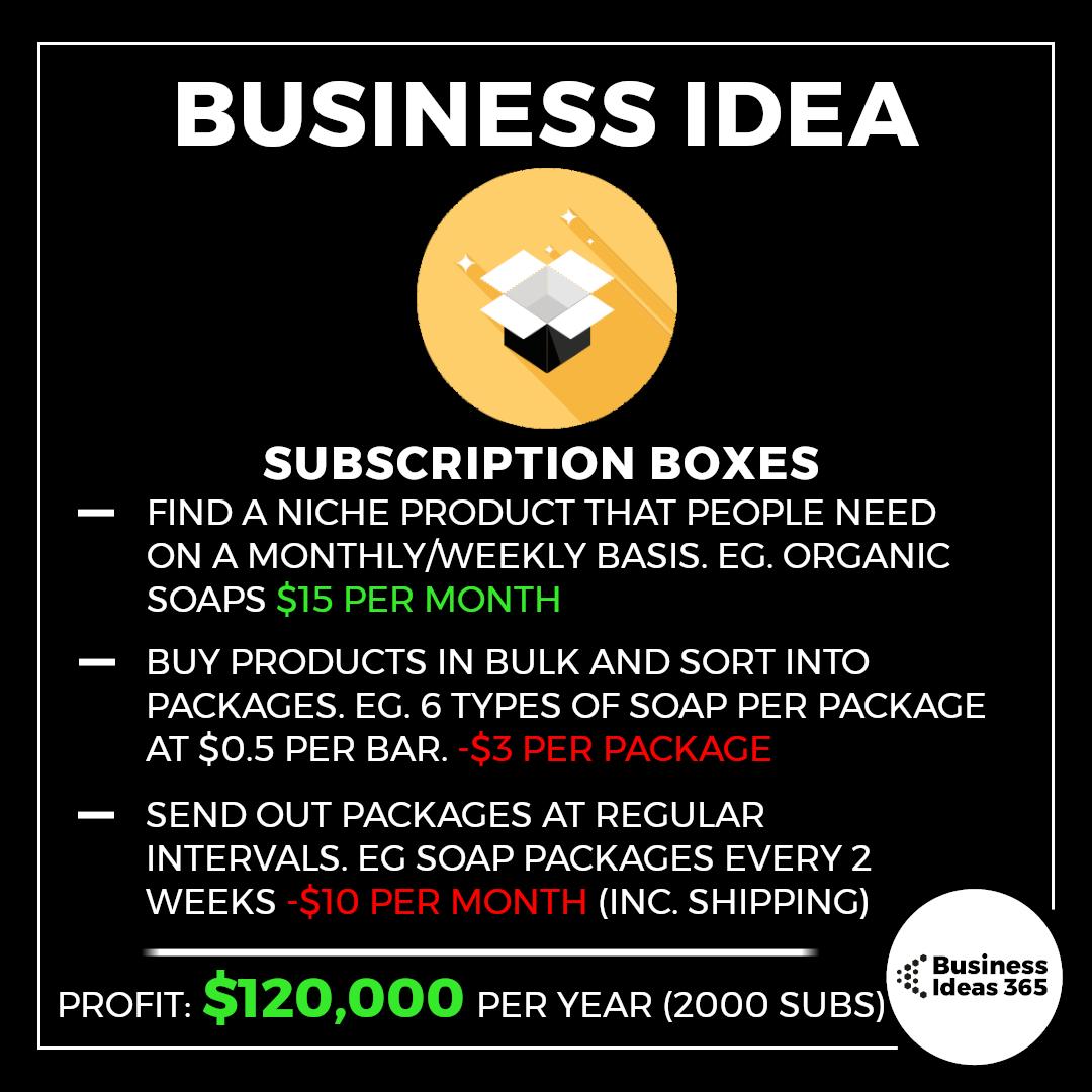 heard business ideas