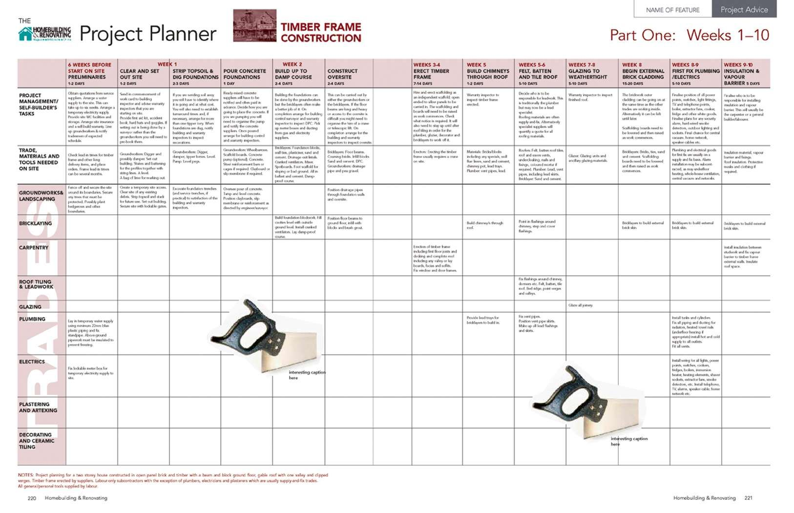 your self build project planner homebuilding renovating - Home Building Planner