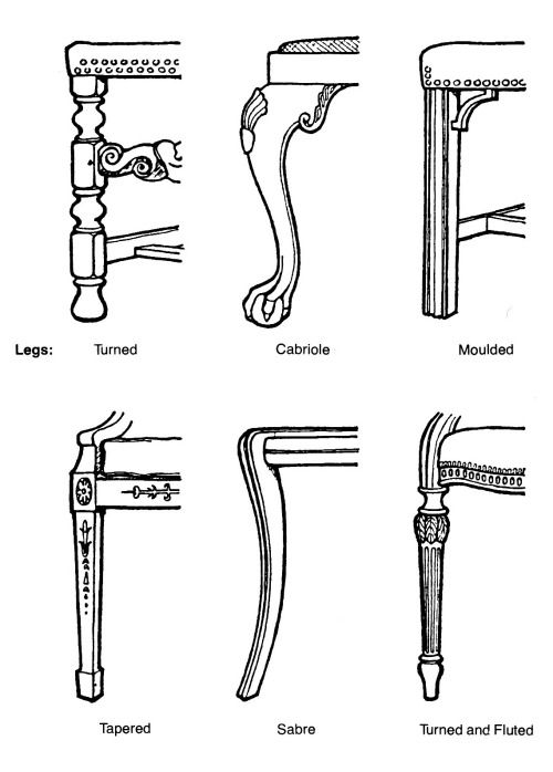 Diagram of chair legs! | Furniture Identification/Terms | Pinterest
