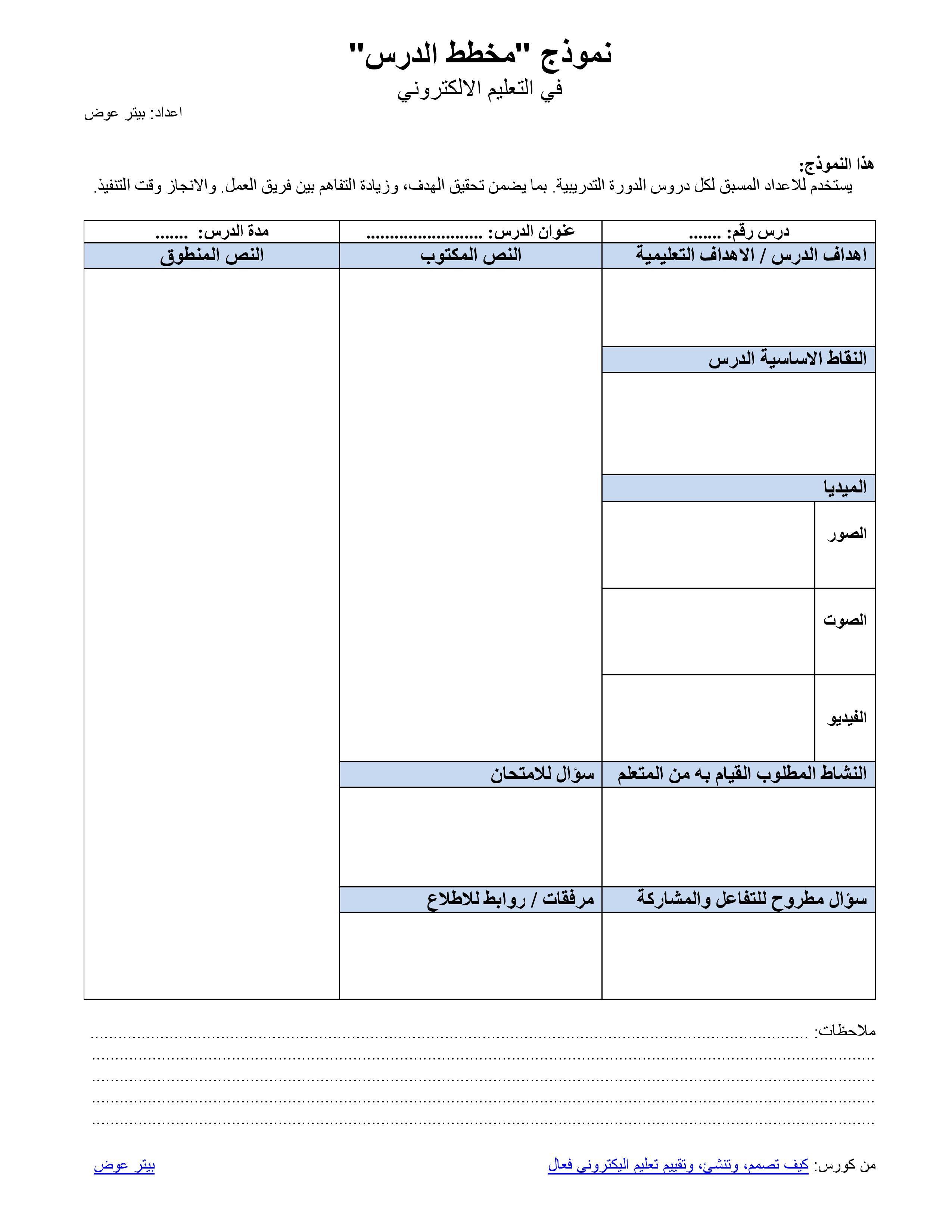 مخطط الدروس نموذج لتصميم دروس التعليم الاليكتروني Elearning Bar Chart Education