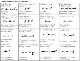 Graphology Examples Handwriting Analysis Improve Your Handwriting Handwriting Recognition