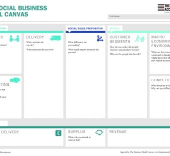 The Social Business Model Canvas | The Accelerator | CANVAS