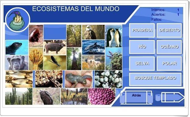 Ecosistemas Del Mundo Ciencias Naturales De Primaria Ecosistemas Ciencias Naturales Ciencia
