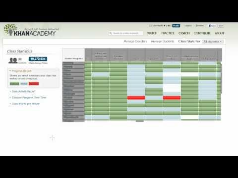 The trouble with Khan Academy. Practical advice for ...