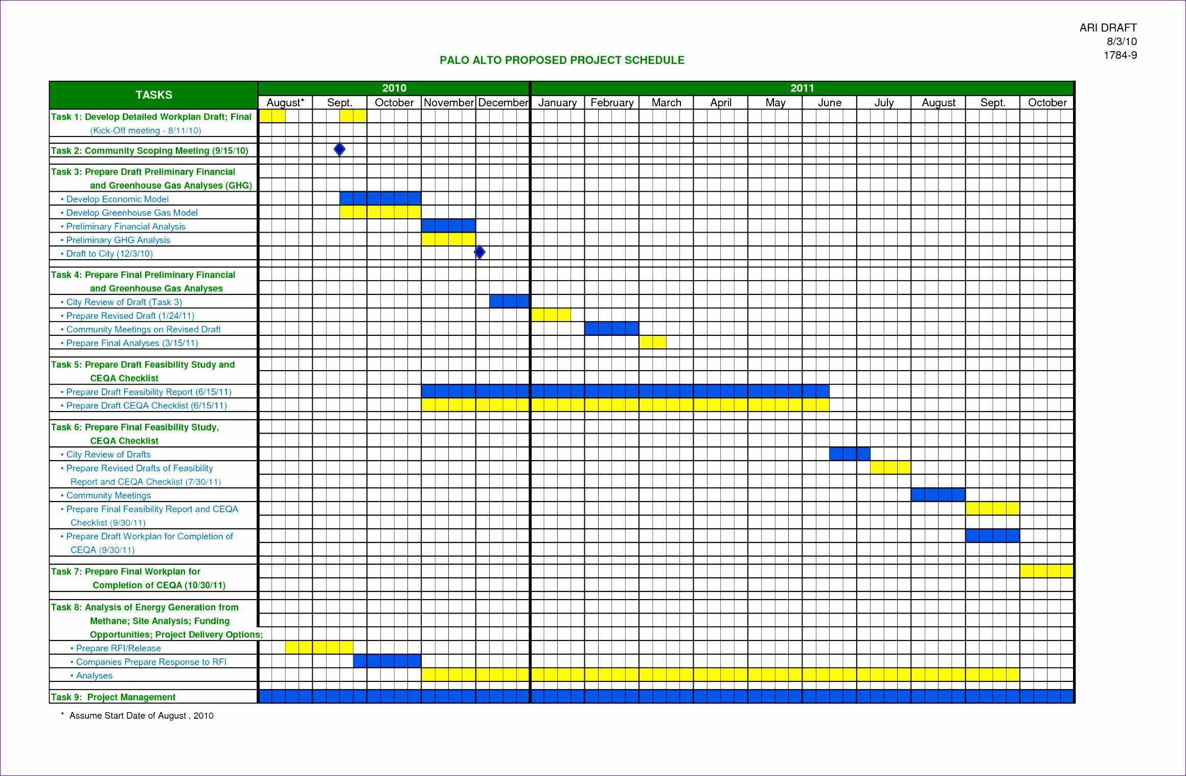 Workforce Plan Template Excel Lovely Workforce Planning Template Excel Tfzpz Best 12 In 2020 Excel Templates Schedule Template Project Timeline Template