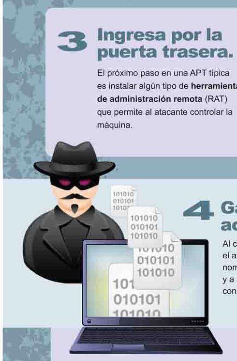 ¿Sabes si tu dispositivo está infectado con una APT? | Alto Nivel