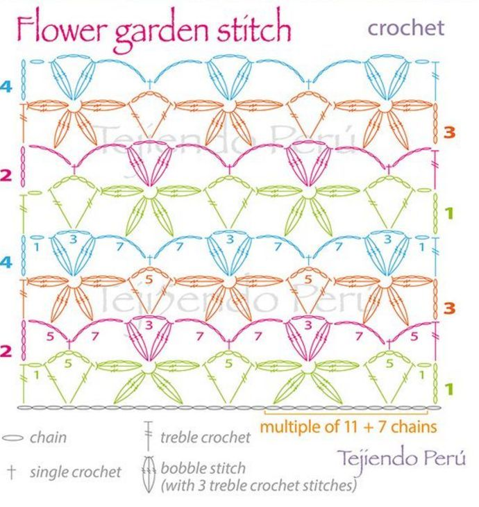 How to crochet the lacy flower pattern (video tutorial & diagram ...
