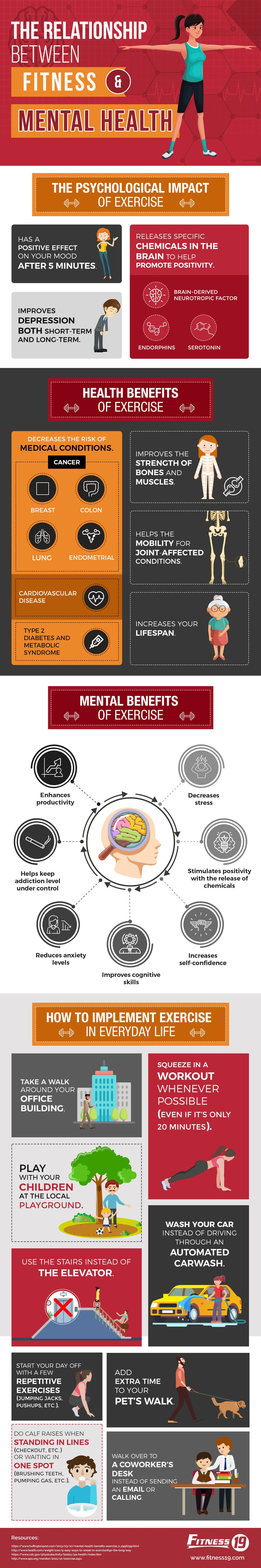 Pin on Fitness Infographics