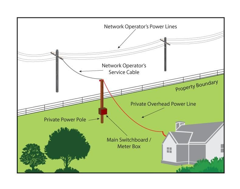 power pole house - Google Search Electrical Tower Pinterest - powerline worker sample resume