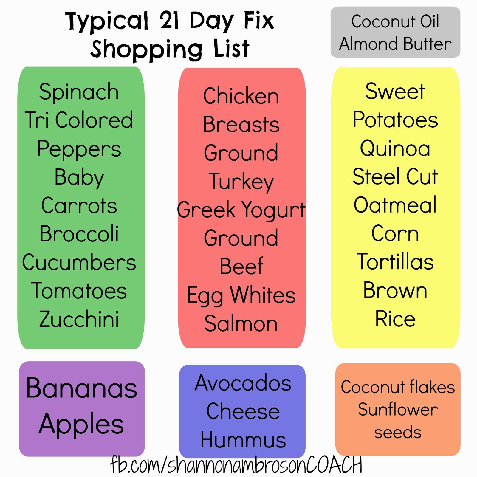 my typical 21 day fix approved shopping list  this is