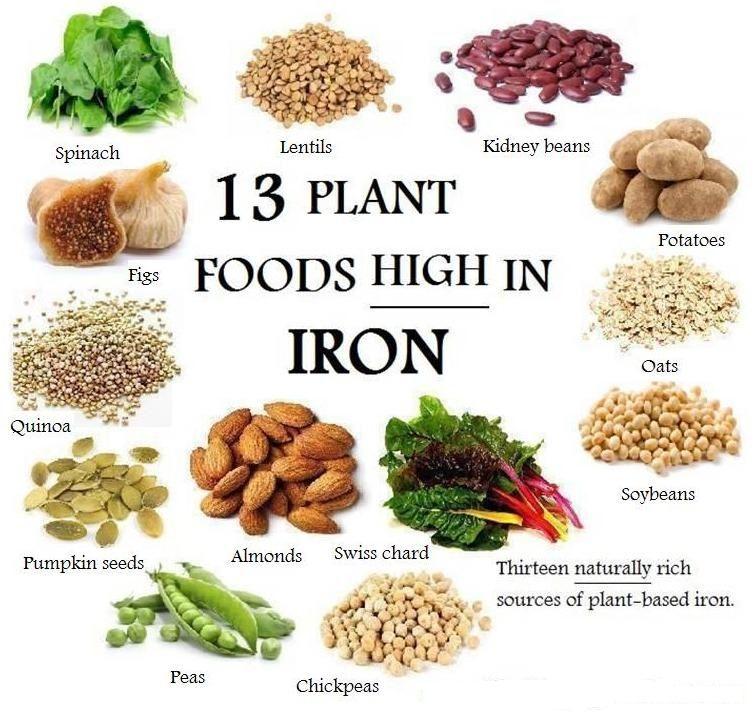 how to get iron on vegan diet