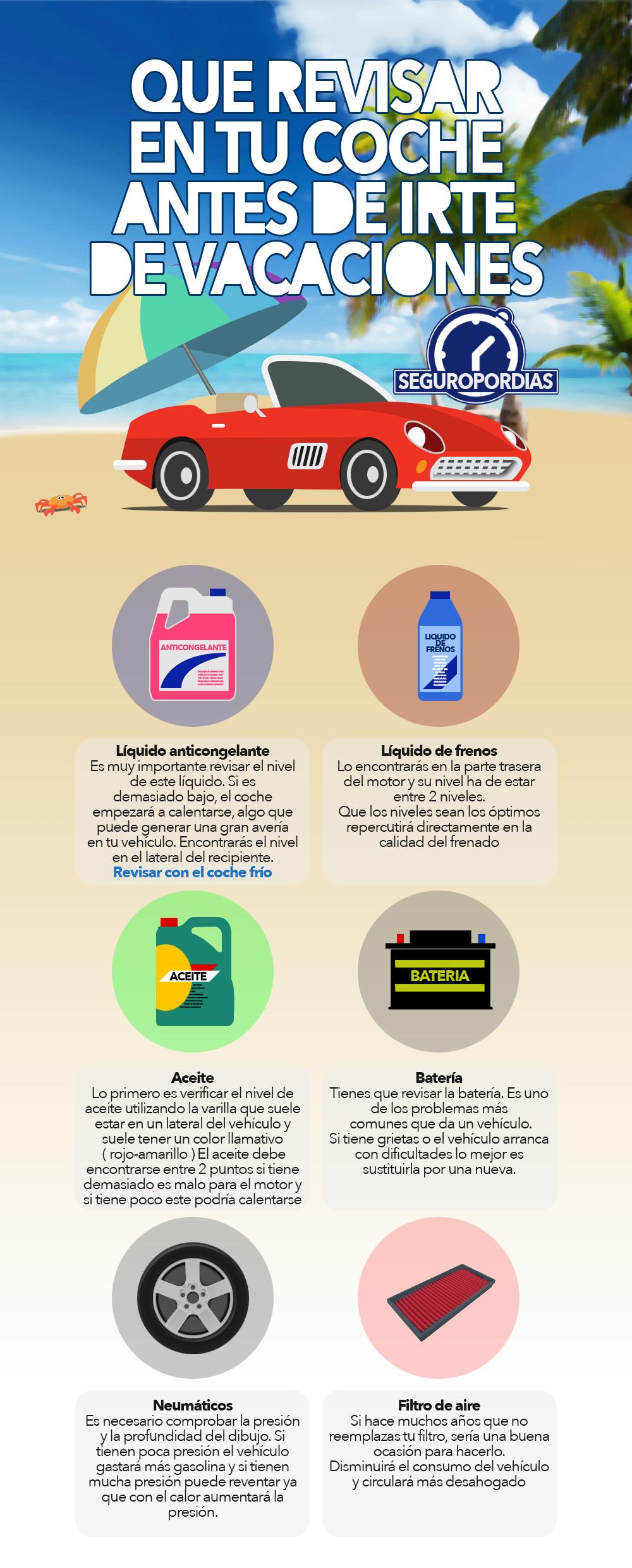 Qué Revisar Antes De Irte De Vacaciones Consejos De Seguridad Vial Cosas De Coche Autos