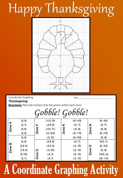 Thanksgiving Gobble Gobble A Coordinate Graphing