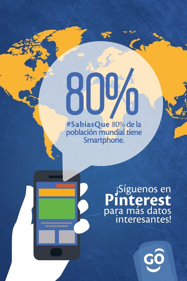 ¿SabíasQue 80% de la población mundial tiene Smartphone?