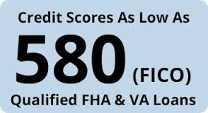 100 Down Fha Program Kentucky Fha Mortgage Loans Guidelines