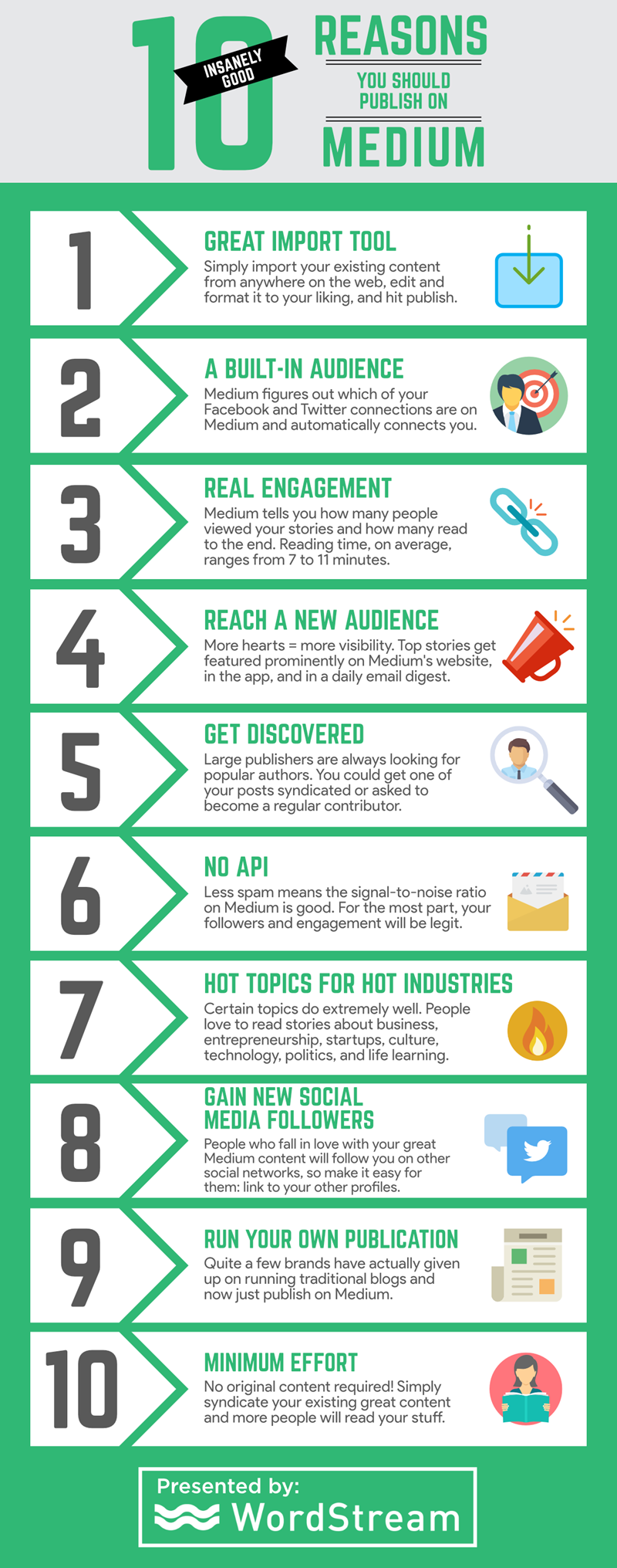 Why Medium Is A Great Place To Publish Your Work Infographic Social Media Social Media Infographic Media Infographic