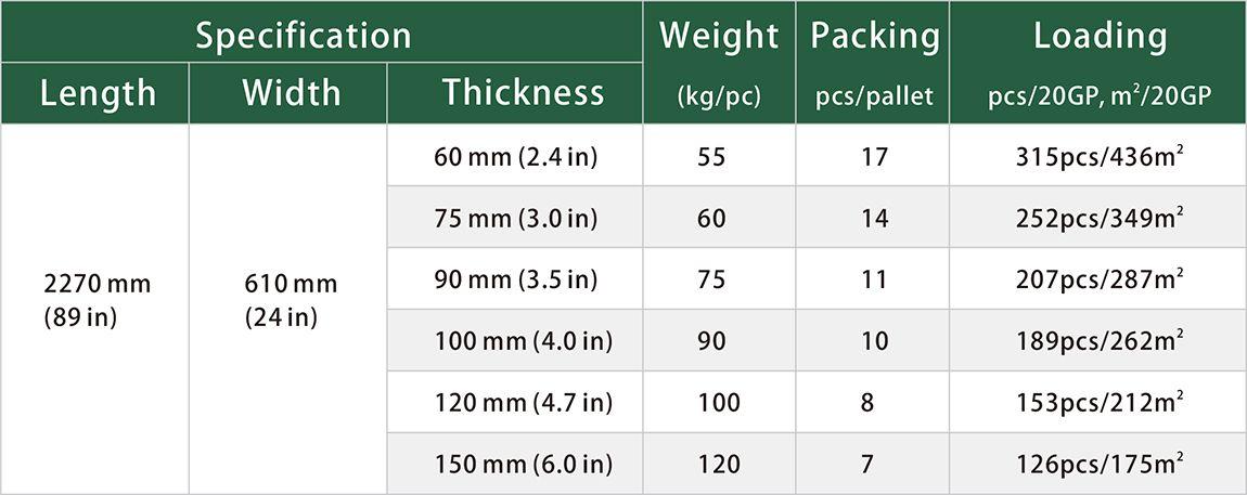 Styrofoam Beads Calcium Silicate Concrete Panel Specification Concrete Panel Concrete Paneling