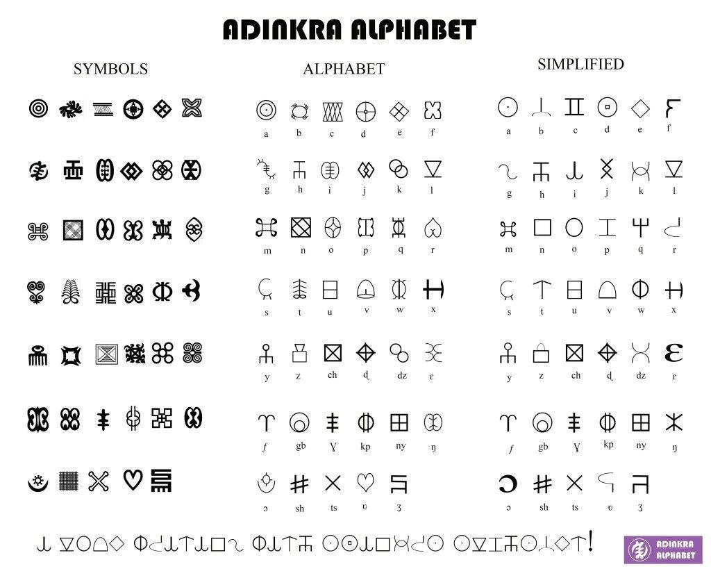 Adinkra Alphabet Adinkra Alphabet Adinkra Card Games